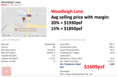 woodleigh Propertydiscovery
